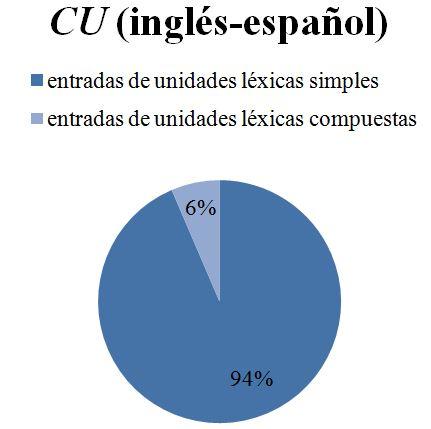 Grafico 3.1