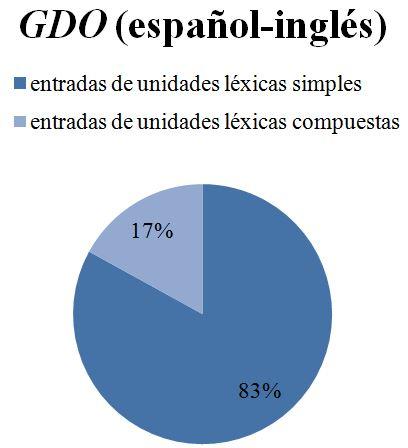 Grafico 4.2